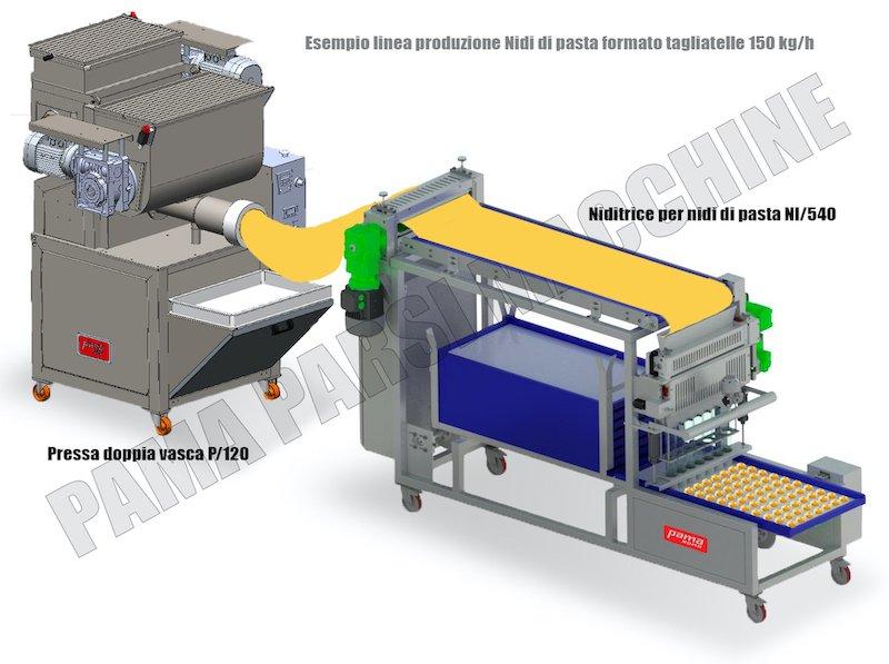 Nesters machine for Pasta Nest