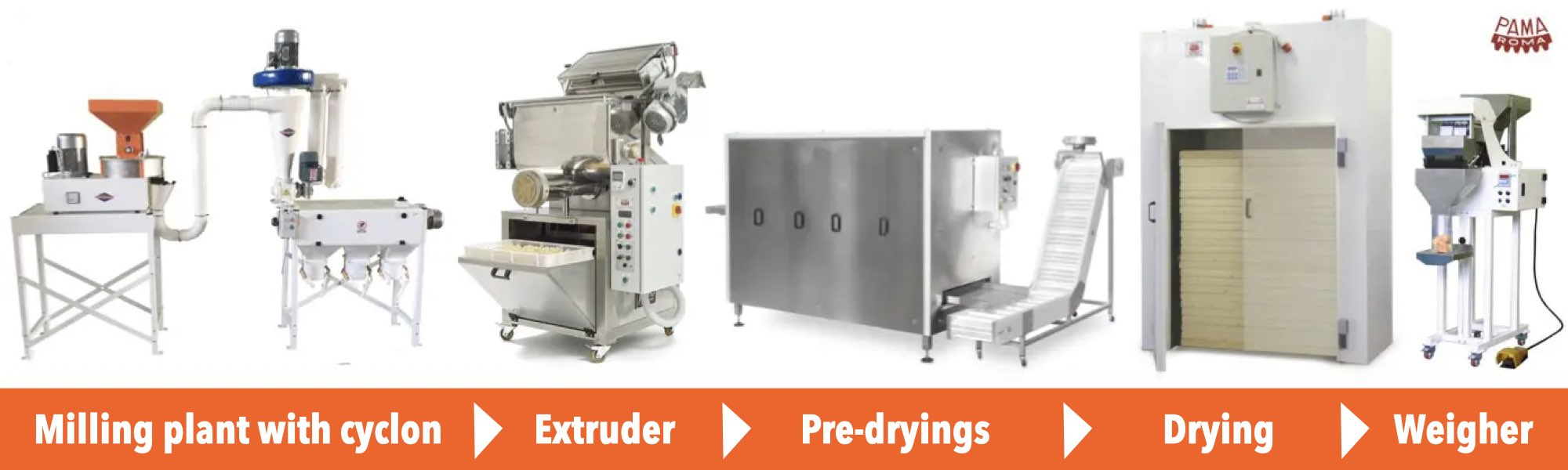Dry pasta for agricultural companies